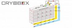 Cryo Drawers Racks boxes until 133 mm high