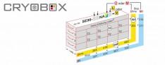 Cryo Drawers Racks boxes until 97 mm high